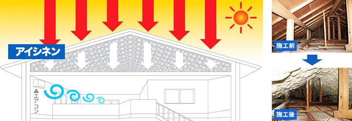 アイシネンの屋根リフォームで熱の原因を元から遮断